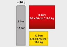 stec_gleiche_hubkraft_kleineres_leichteres_kissen